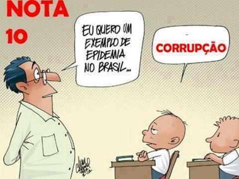 POLITICA CORRUPÇÃO